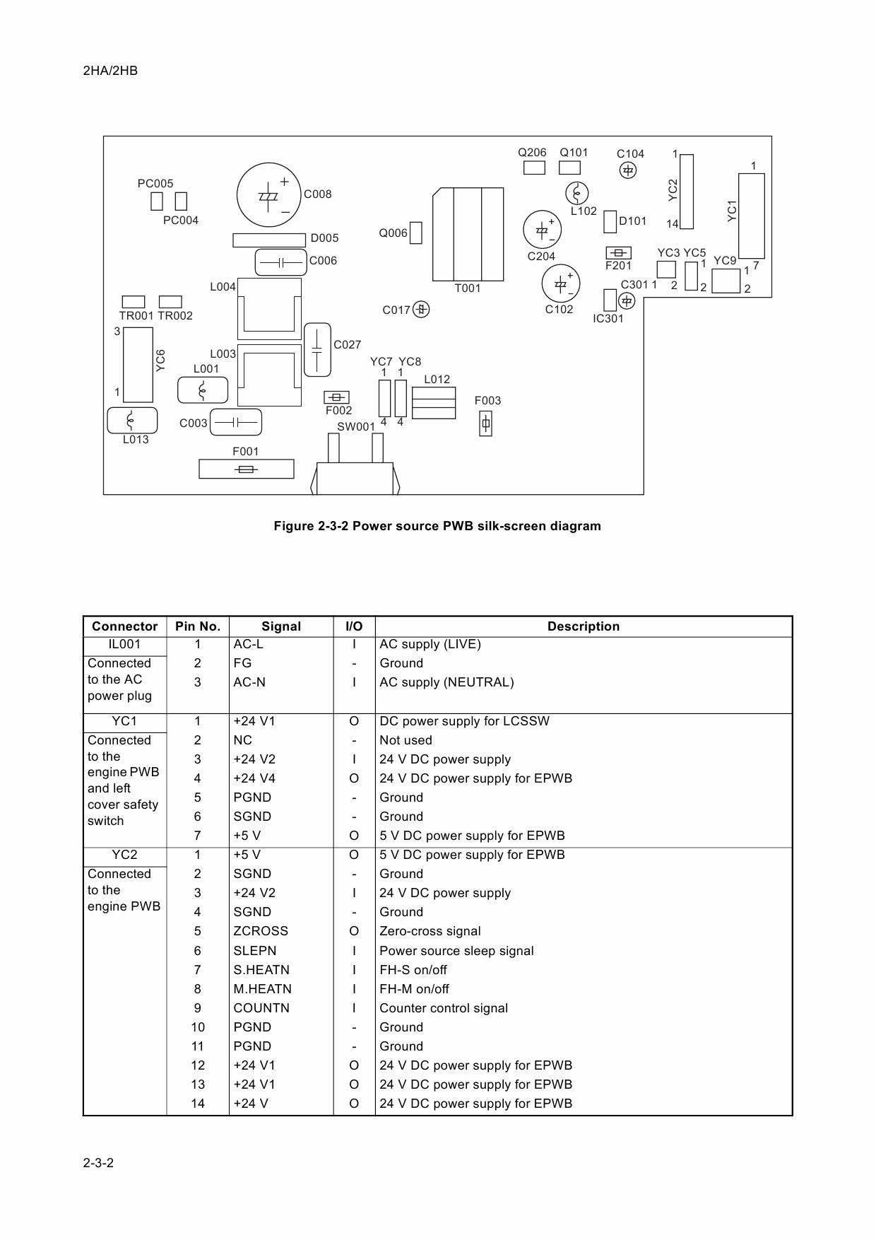Kyocera Error Codes Pdf